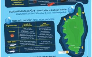 Pêche en Corse : les règles à respecter
